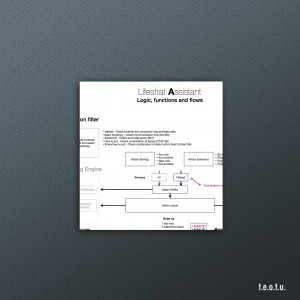 work_samples_lifestrat_03